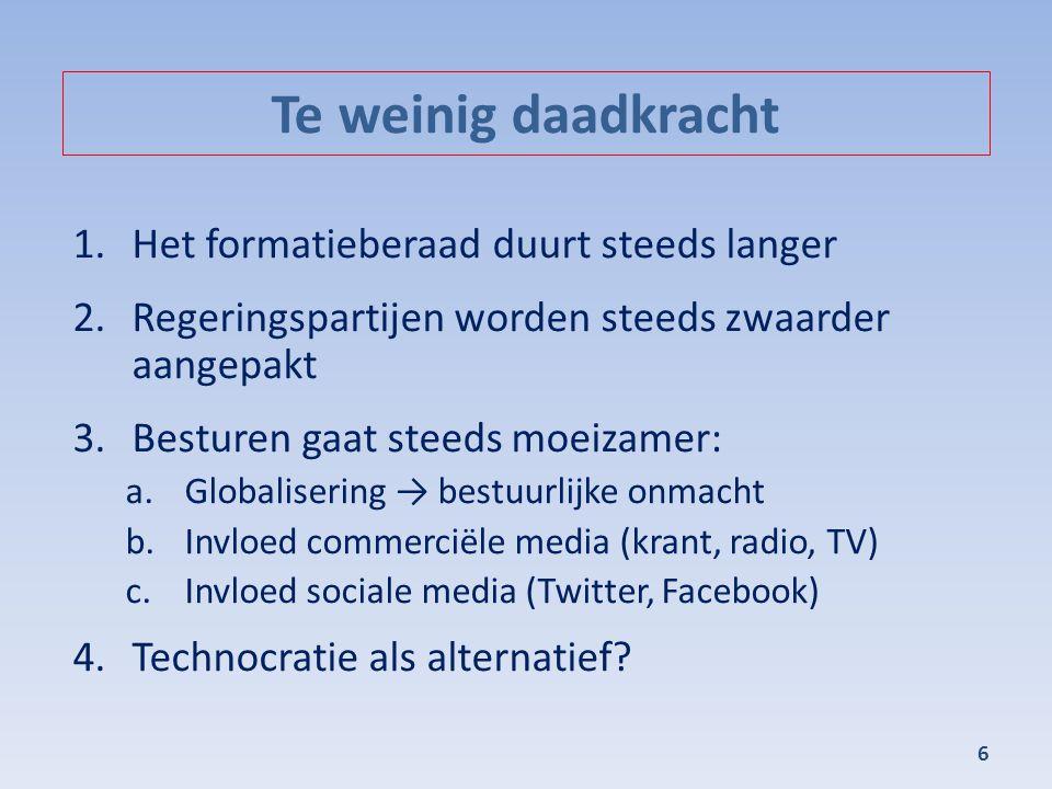 Te weinig daadkracht 1.Het formatieberaad duurt steeds langer 2.Regeringspartijen worden steeds zwaarder aangepakt 3.Besturen gaat steeds moeizamer: a.Globalisering → bestuurlijke onmacht b.Invloed commerciële media (krant, radio, TV) c.Invloed sociale media (Twitter, Facebook) 4.Technocratie als alternatief.