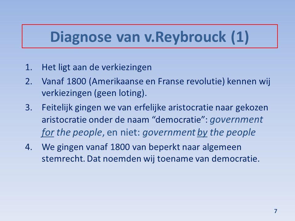 Diagnose van v.Reybrouck (2) 5.De context is nu anders: a.Globalisering leidt tot onmacht van bestuur b.De commerciële media maken van verkiezingen een strijd om de zwevende kiezer c.De sociale media vervormen politiek tot een permanente campagne.