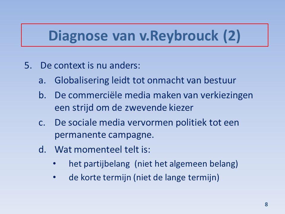 Diagnose van v.Reybrouck (2) 5.De context is nu anders: a.Globalisering leidt tot onmacht van bestuur b.De commerciële media maken van verkiezingen ee