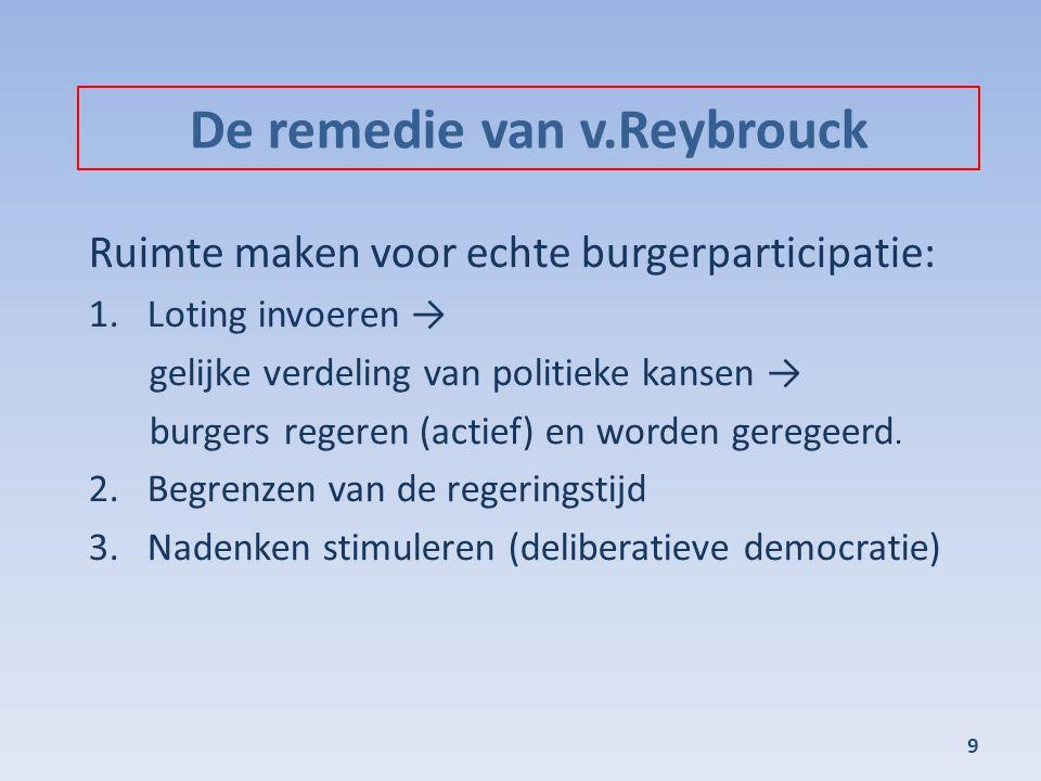 De remedie van v.Reybrouck Ruimte maken voor echte burgerparticipatie: 1.Loting invoeren → gelijke verdeling van politieke kansen → burgers regeren (actief) en worden geregeerd.