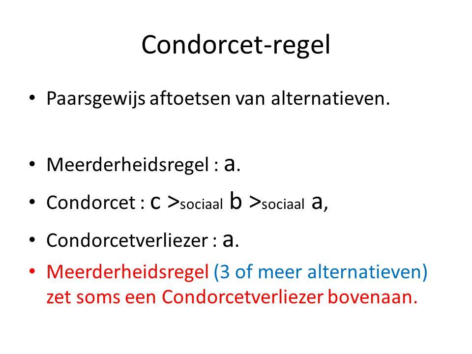 Condorcet-regel Paarsgewijs aftoetsen van alternatieven.