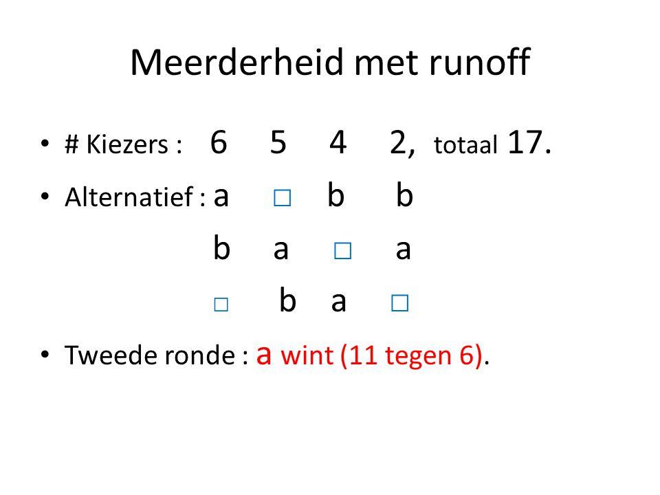 Meerderheid met runoff # Kiezers : 6 5 4 2, totaal 17.