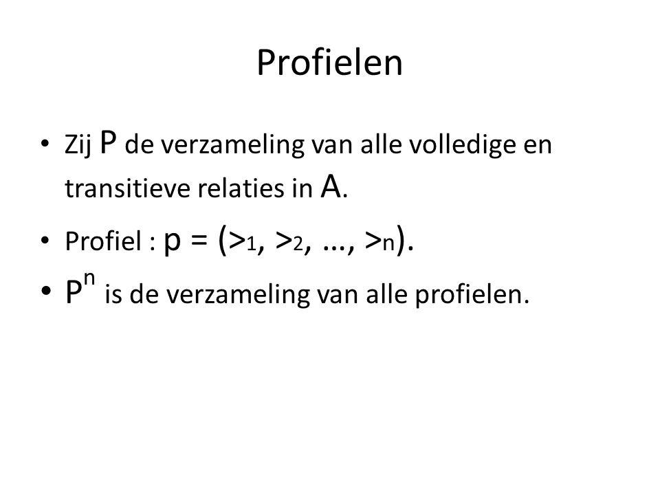 Neem een profiel q met q + > q -.Zij p een gepast profiel met p + = p - = q -.