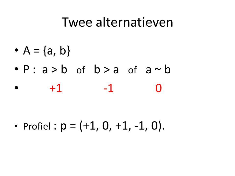 Twee alternatieven A = {a, b} P : a > b of b > a of a ~ b +1 -1 0 Profiel : p = (+1, 0, +1, -1, 0).