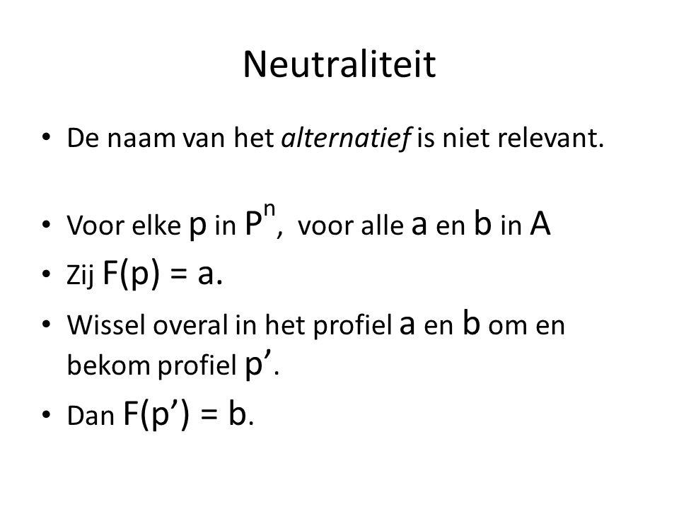 Monotoniciteit Zij p een profiel, zij F(p) = a.