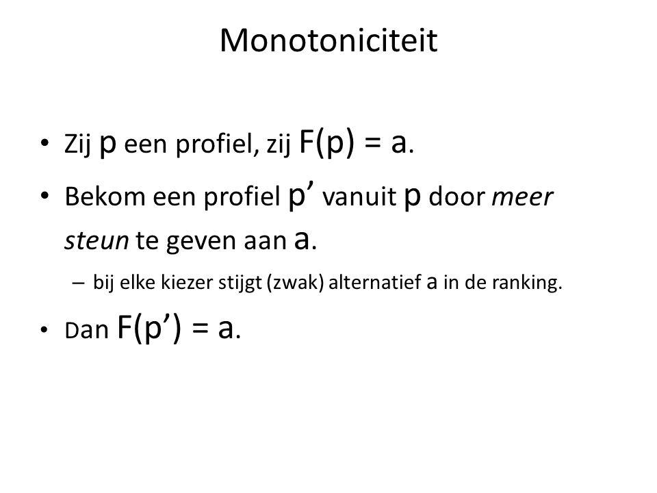 Meerderheidsregel, A = {a, b} en P = { +1, -1, 0 }.