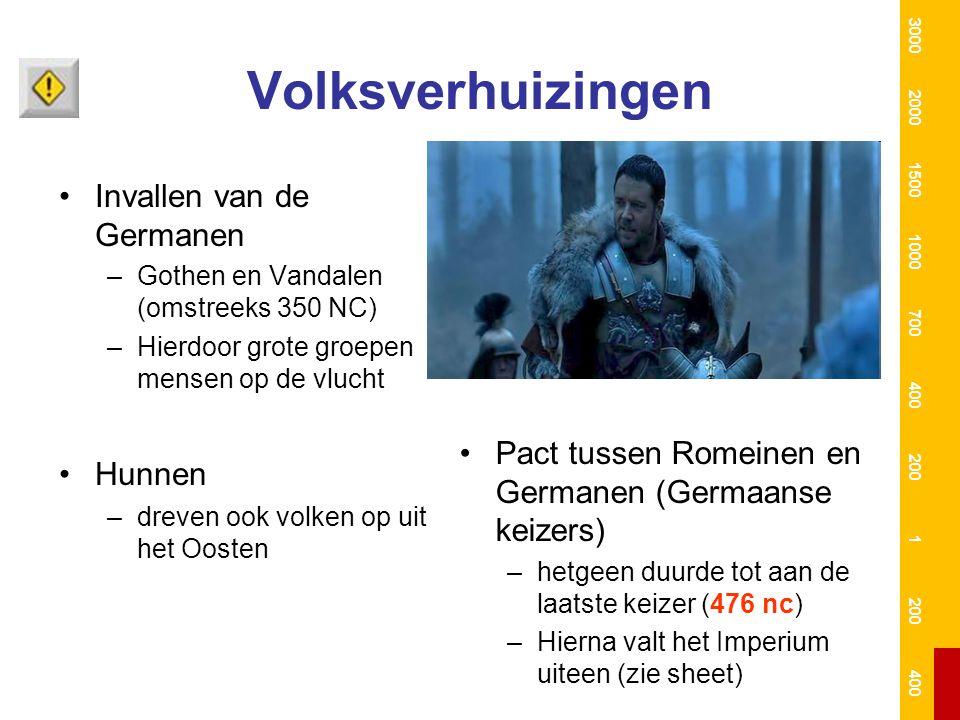 Volksverhuizingen Invallen van de Germanen –Gothen en Vandalen (omstreeks 350 NC) –Hierdoor grote groepen mensen op de vlucht Hunnen –dreven ook volke