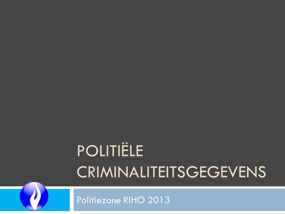 POLITIËLE CRIMINALITEITSGEGEVENS Politiezone RIHO 2013