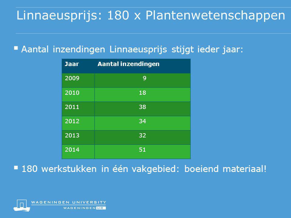 Linnaeusprijs: 180 x Plantenwetenschappen  Aantal inzendingen Linnaeusprijs stijgt ieder jaar:  180 werkstukken in één vakgebied: boeiend materiaal!