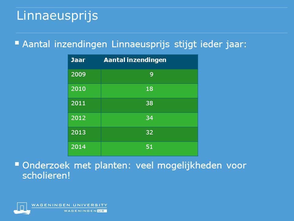 Linnaeusprijs  Aantal inzendingen Linnaeusprijs stijgt ieder jaar:  Onderzoek met planten: veel mogelijkheden voor scholieren! JaarAantal inzendinge