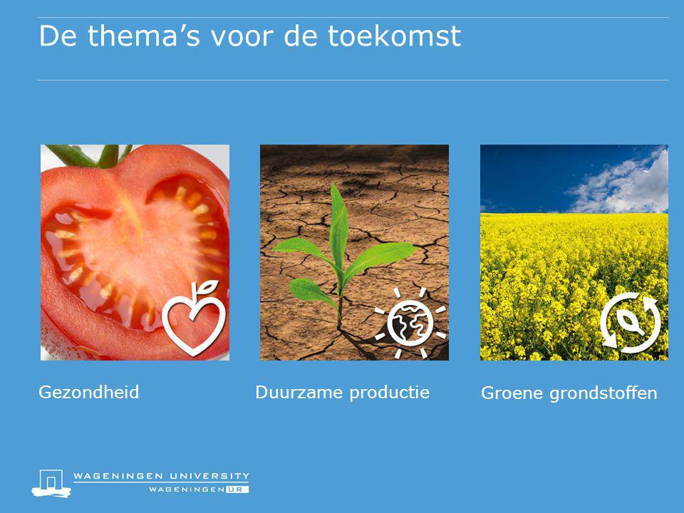 De thema's voor de toekomst Groene grondstoffen GezondheidDuurzame productie