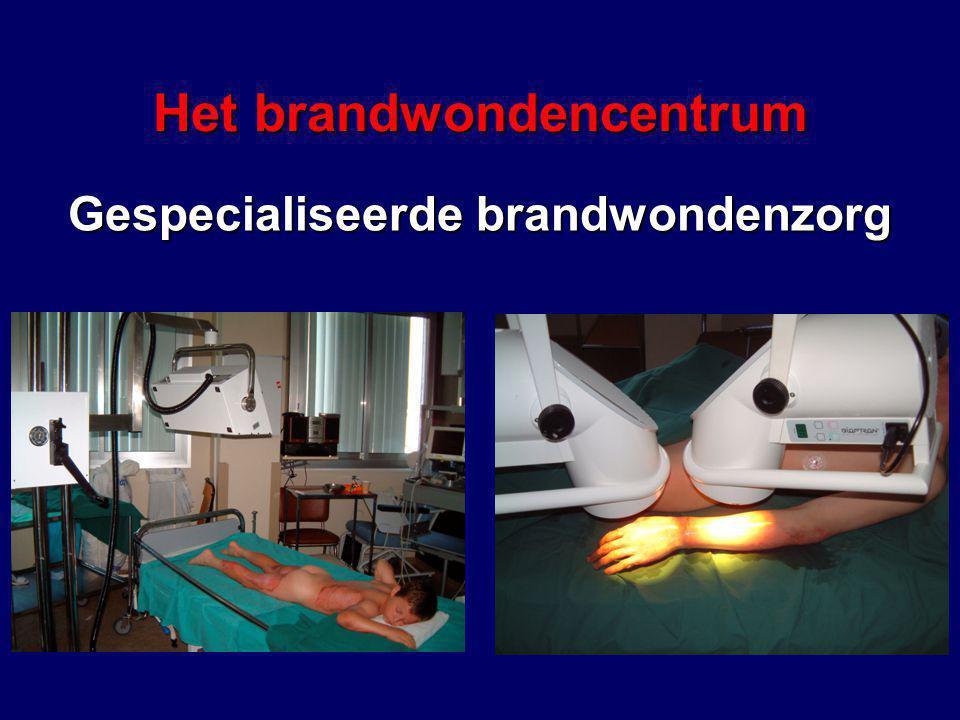 Gespecialiseerde brandwondenzorg Het brandwondencentrum