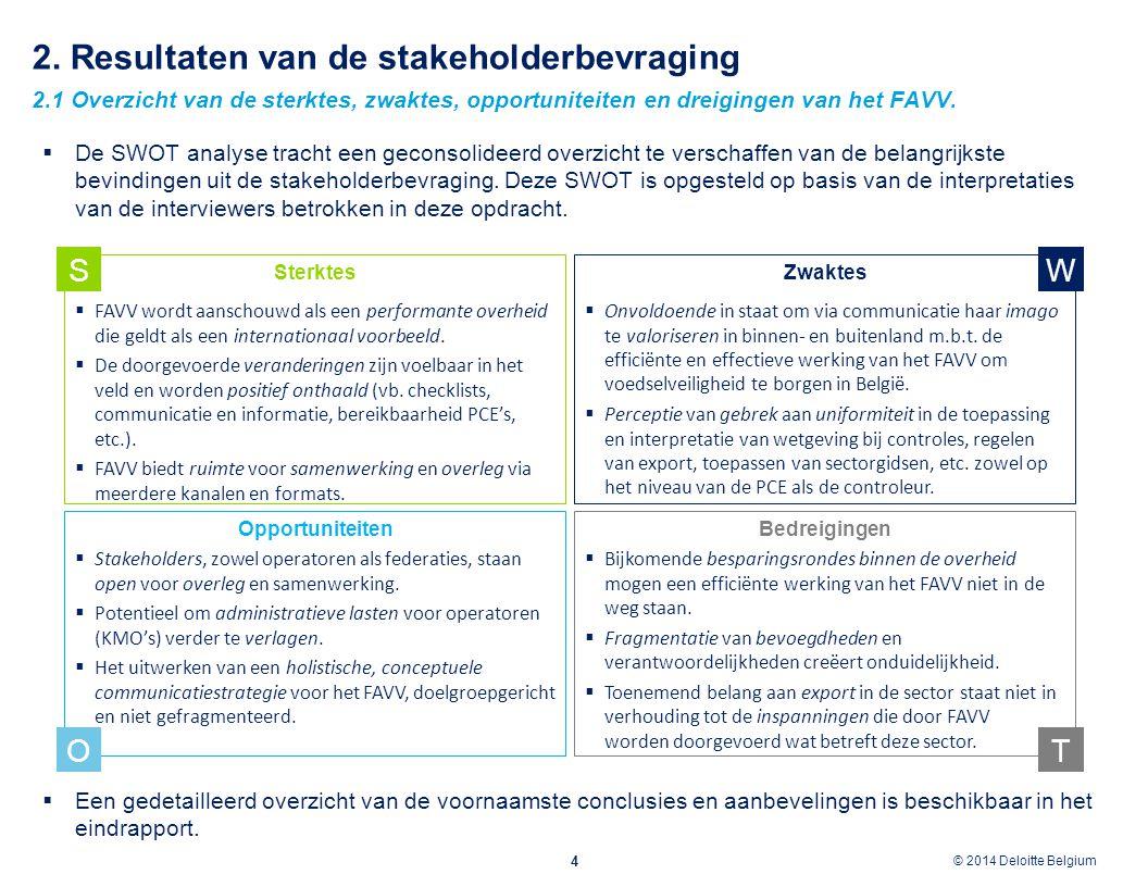 © 2012 Deloitte Belgium © 2014 Deloitte Belgium 2. Resultaten van de stakeholderbevraging 2.1 Overzicht van de sterktes, zwaktes, opportuniteiten en d
