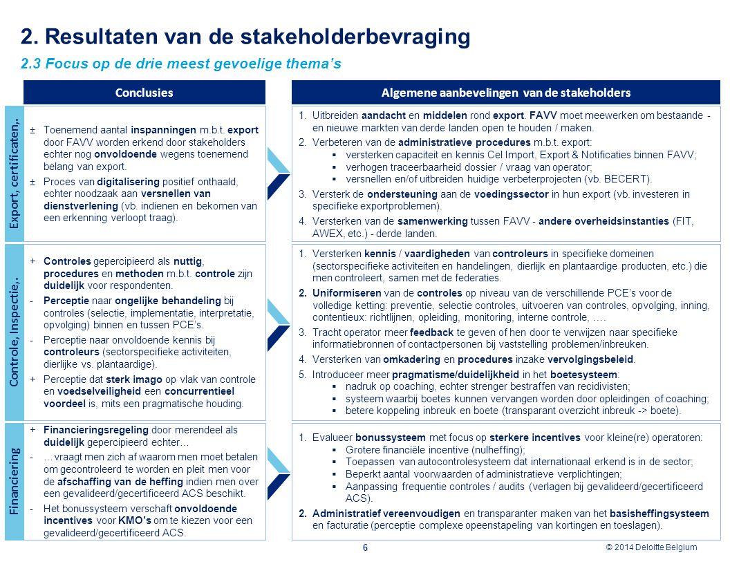 © 2012 Deloitte Belgium © 2014 Deloitte Belgium 2. Resultaten van de stakeholderbevraging 2.3 Focus op de drie meest gevoelige thema's 6 ±Toenemend aa