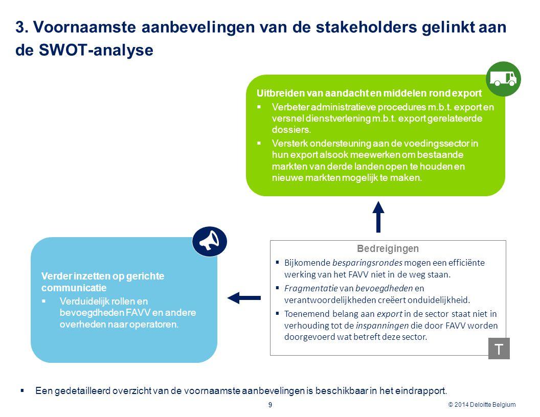 © 2012 Deloitte Belgium © 2014 Deloitte Belgium 9 Bedreigingen  Bijkomende besparingsrondes mogen een efficiënte werking van het FAVV niet in de weg