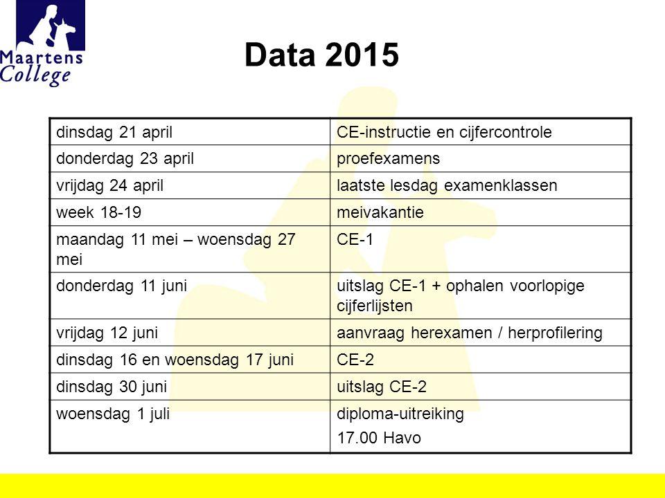 Data 2015 dinsdag 21 aprilCE-instructie en cijfercontrole donderdag 23 aprilproefexamens vrijdag 24 aprillaatste lesdag examenklassen week 18-19meivak