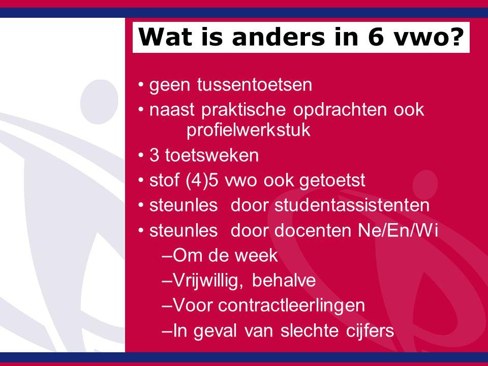 Aanmelding WO en HBO www.studielink.nl www.DigiD.nl www.startstuderen.nl : veranderingen in regelgeving www.startstuderen.nl veel is nog onduidelijk