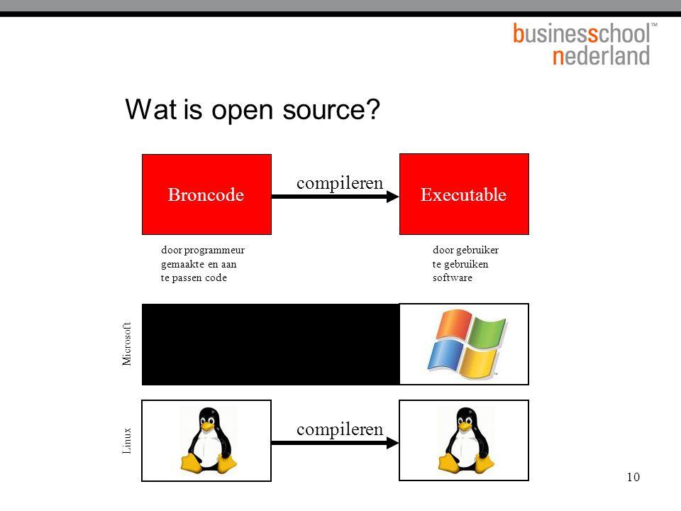 10 Wat is open source? Broncode Executable door gebruiker te gebruiken software door programmeur gemaakte en aan te passen code compileren Microsoft L