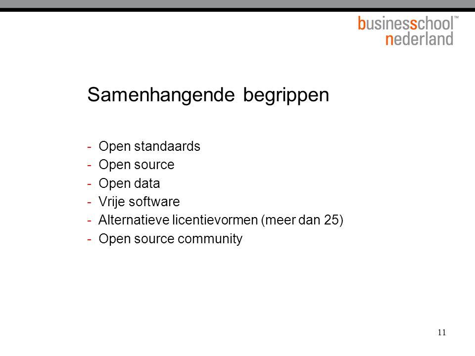 11 Samenhangende begrippen -Open standaards -Open source -Open data -Vrije software -Alternatieve licentievormen (meer dan 25) -Open source community