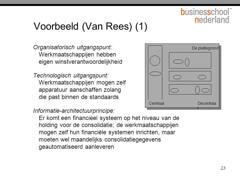 23 Voorbeeld (Van Rees) (1) Organisatorisch uitgangspunt: Werkmaatschappijen hebben eigen winstverantwoordelijkheid Technologisch uitgangspunt: Werkma