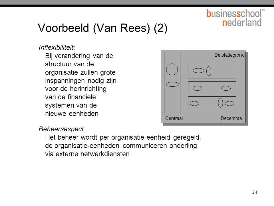 24 Voorbeeld (Van Rees) (2) Inflexibiliteit: Bij verandering van de structuur van de organisatie zullen grote inspanningen nodig zijn voor de herinric