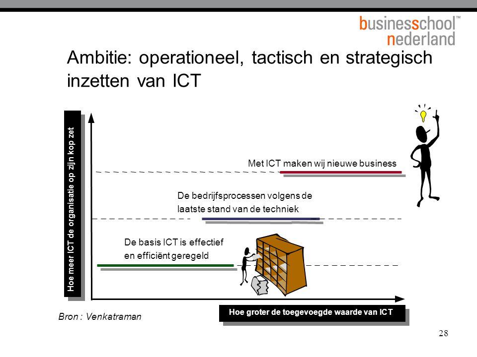 28 Ambitie: operationeel, tactisch en strategisch inzetten van ICT De basis ICT is effectief en efficiënt geregeld De bedrijfsprocessen volgens de laa