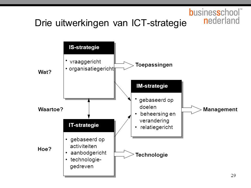 29 Drie uitwerkingen van ICT-strategie vraaggericht organisatiegericht IS-strategie gebaseerd op doelen beheersing en verandering relatiegericht IM-st