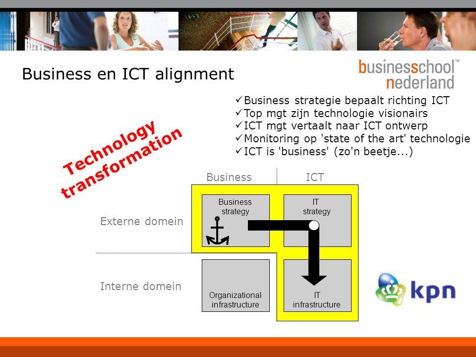 Business strategie bepaalt richting ICT Top mgt zijn technologie visionairs ICT mgt vertaalt naar ICT ontwerp Monitoring op 'state of the art' technol