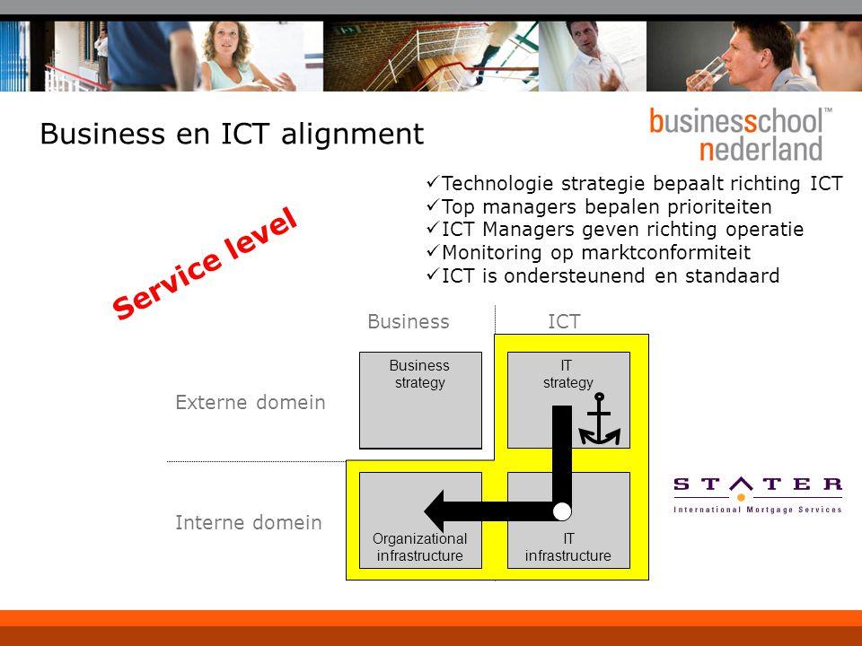 Stäter Technologie strategie bepaalt richting ICT Top managers bepalen prioriteiten ICT Managers geven richting operatie Monitoring op marktconformite