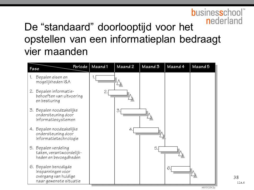 """38 De """"standaard"""" doorlooptijd voor het opstellen van een informatieplan bedraagt vier maanden 12A.6"""
