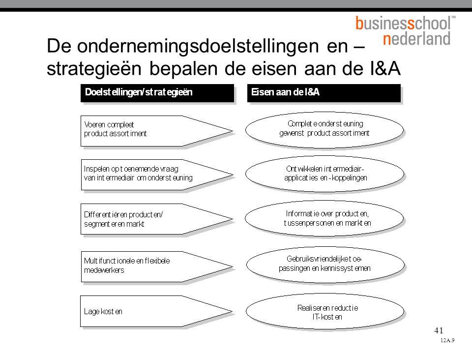 41 De ondernemingsdoelstellingen en – strategieën bepalen de eisen aan de I&A 12A.9