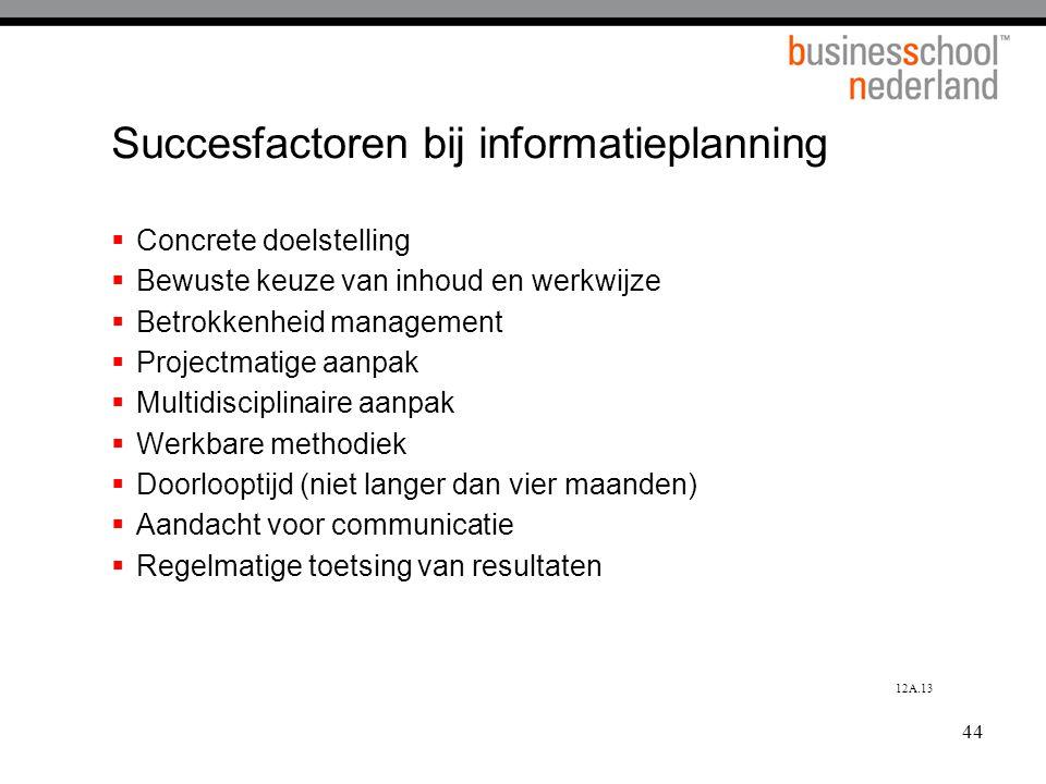 44 Succesfactoren bij informatieplanning  Concrete doelstelling  Bewuste keuze van inhoud en werkwijze  Betrokkenheid management  Projectmatige aa