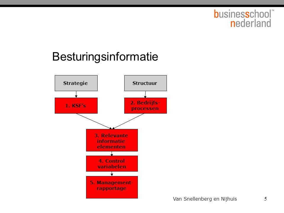 5 Besturingsinformatie StrategieStructuur 1. KSF's 2. Bedrijfs- processen 3. Relevante informatie elementen 4. Control variabelen 5. Management- rappo
