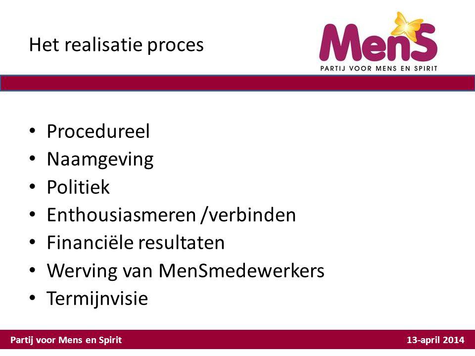 Het realisatie proces Procedureel Naamgeving Politiek Enthousiasmeren /verbinden Financiële resultaten Werving van MenSmedewerkers Termijnvisie Partij