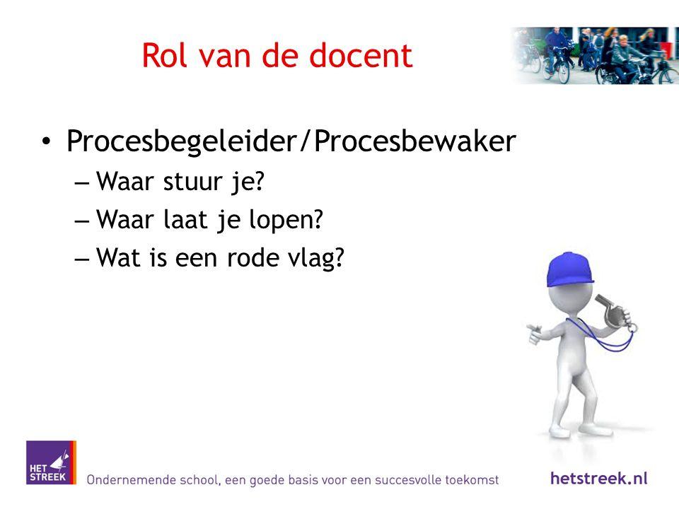 Rol van de docent Procesbegeleider/Procesbewaker – Veel open vragen stellen (indirecte sturing) Waarom….