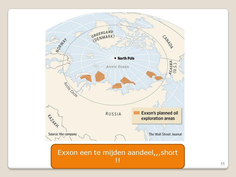 25/11/201411 Exxon een te mijden aandeel,,,short !!