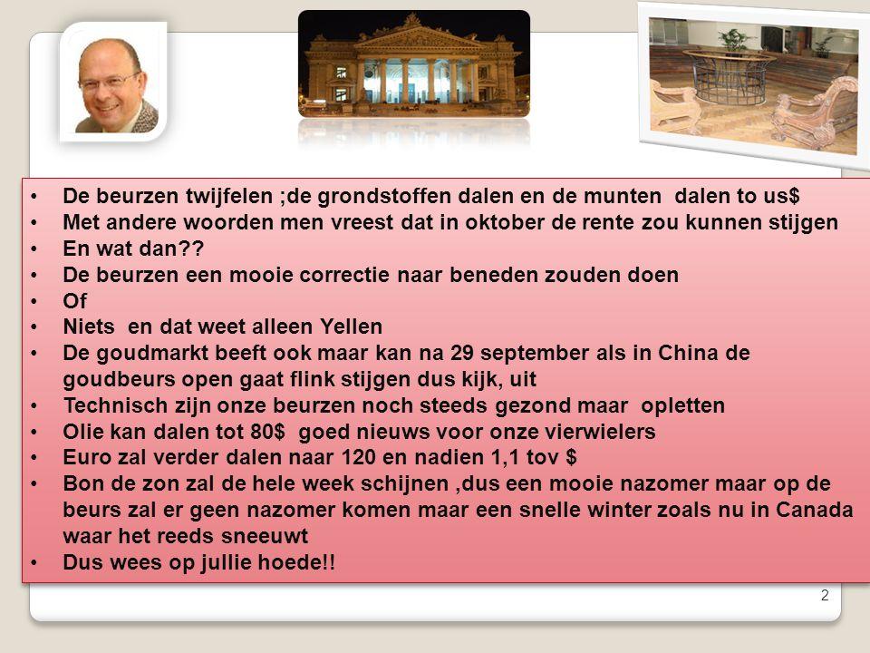 obligaties 25/11/2014 33 Bedrijfsobligaties in €.