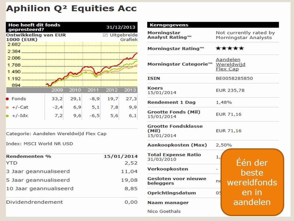 25/11/201432 Één der beste wereldfonds en in aandelen
