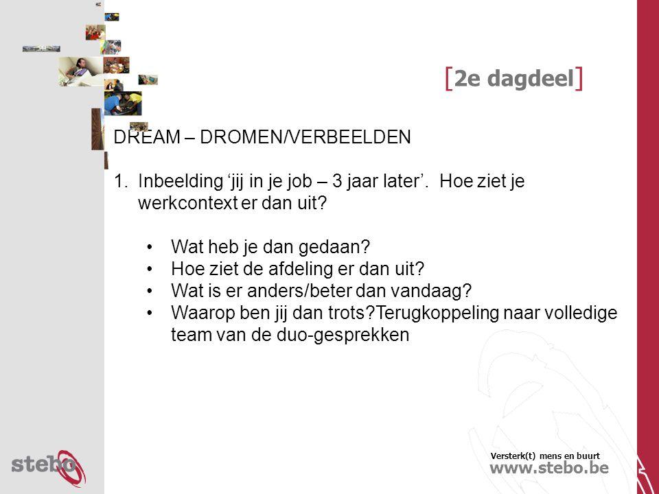 Versterk(t) mens en buurt www.stebo.be [ 2e dagdeel ] DREAM – DROMEN/VERBEELDEN 1.Inbeelding 'jij in je job – 3 jaar later'.