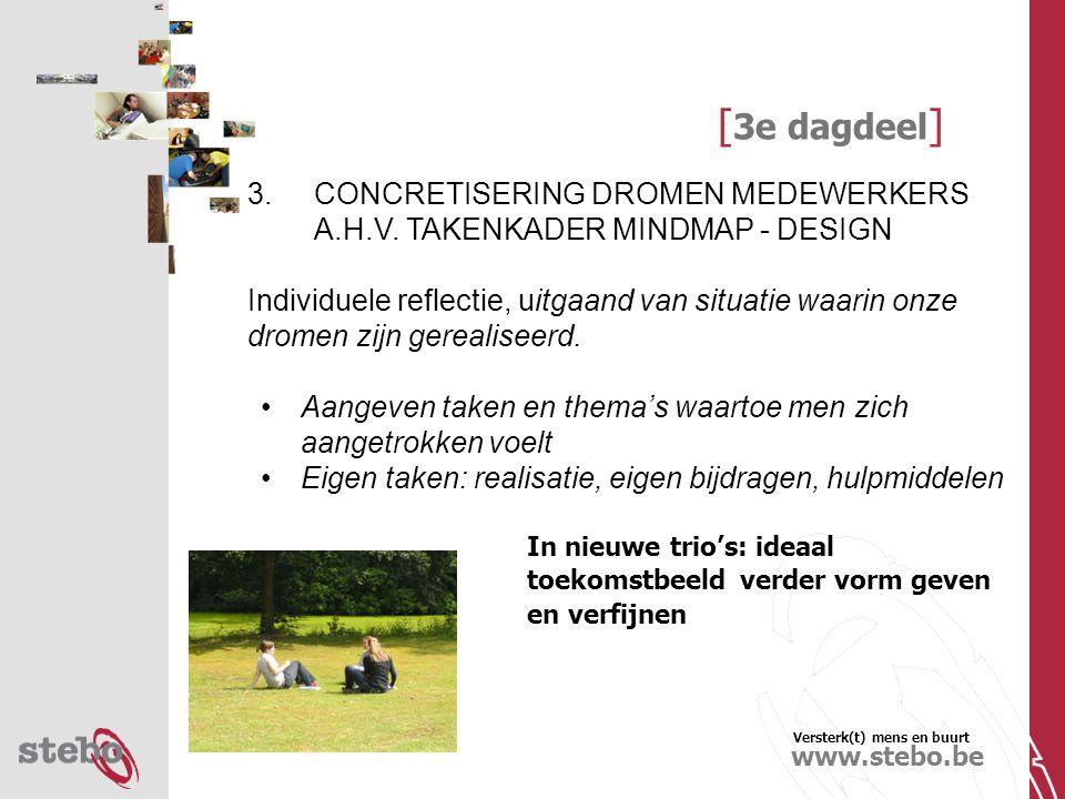 Versterk(t) mens en buurt www.stebo.be [ 3e dagdeel ] 3.CONCRETISERING DROMEN MEDEWERKERS A.H.V.