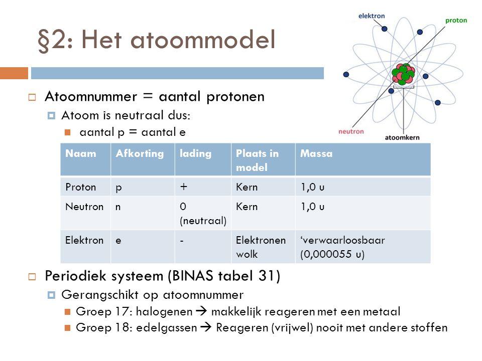 §2: Het atoommodel  Atoomnummer = aantal protonen  Atoom is neutraal dus: aantal p = aantal e  Periodiek systeem (BINAS tabel 31)  Gerangschikt op