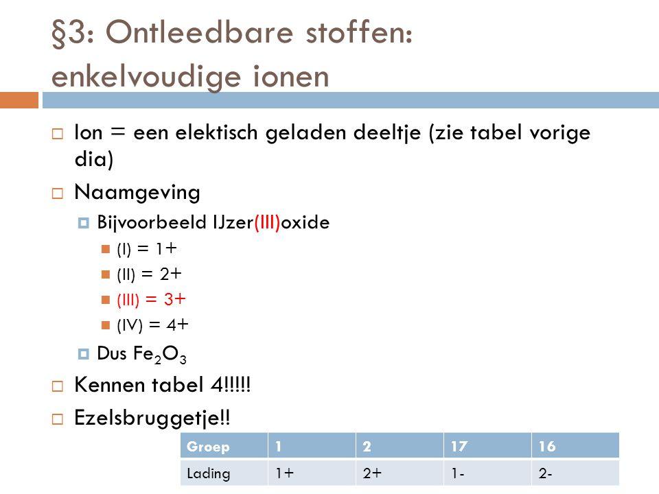 §3: Ontleedbare stoffen: enkelvoudige ionen  Ion = een elektisch geladen deeltje (zie tabel vorige dia)  Naamgeving  Bijvoorbeeld IJzer(III)oxide (