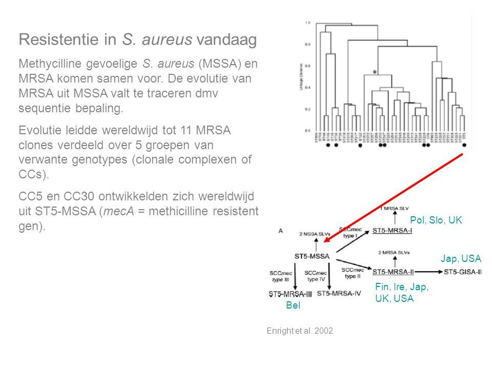 Enright et al.2002 Resistentie in S. aureus vandaag Methycilline gevoelige S.