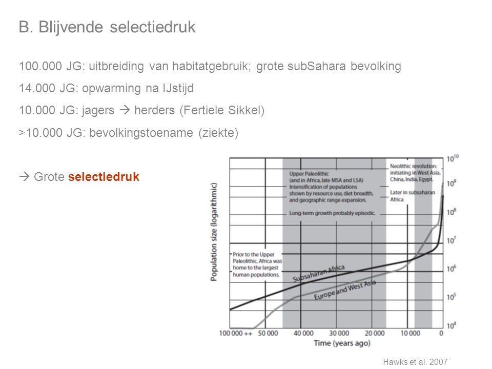 B. Blijvende selectiedruk 100.000 JG: uitbreiding van habitatgebruik; grote subSahara bevolking 14.000 JG: opwarming na IJstijd 10.000 JG: jagers  he