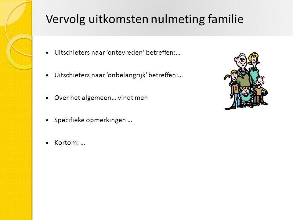 Vervolg uitkomsten nulmeting familie Uitschieters naar 'ontevreden' betreffen:… Uitschieters naar 'onbelangrijk' betreffen:… Over het algemeen… vindt