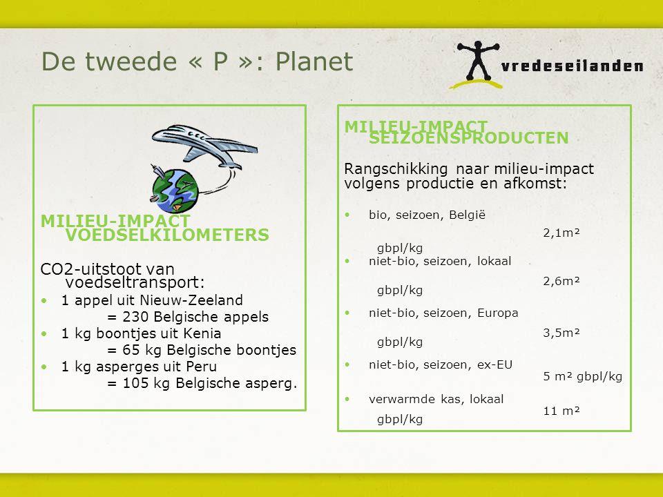 MILIEU-IMPACT VOEDSELKILOMETERS CO2-uitstoot van voedseltransport: 1 appel uit Nieuw-Zeeland = 230 Belgische appels 1 kg boontjes uit Kenia = 65 kg Belgische boontjes 1 kg asperges uit Peru = 105 kg Belgische asperg.