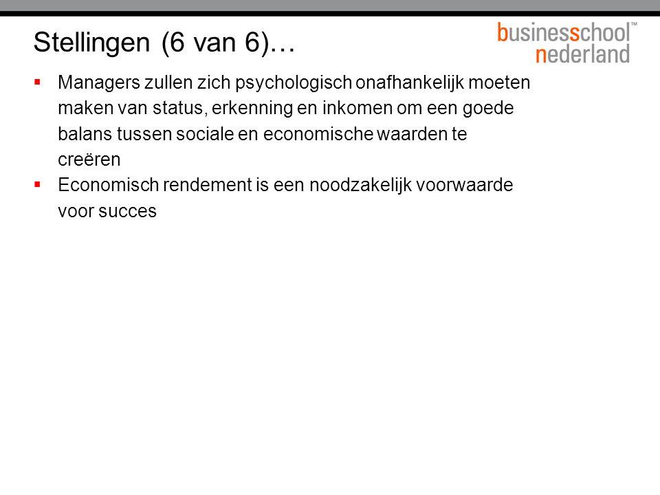 Stellingen (6 van 6)…  Managers zullen zich psychologisch onafhankelijk moeten maken van status, erkenning en inkomen om een goede balans tussen soci