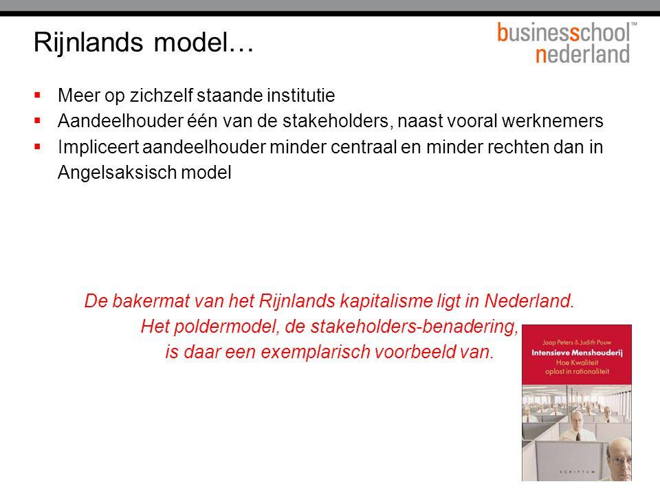 Rijnlands model…  Meer op zichzelf staande institutie  Aandeelhouder één van de stakeholders, naast vooral werknemers  Impliceert aandeelhouder min