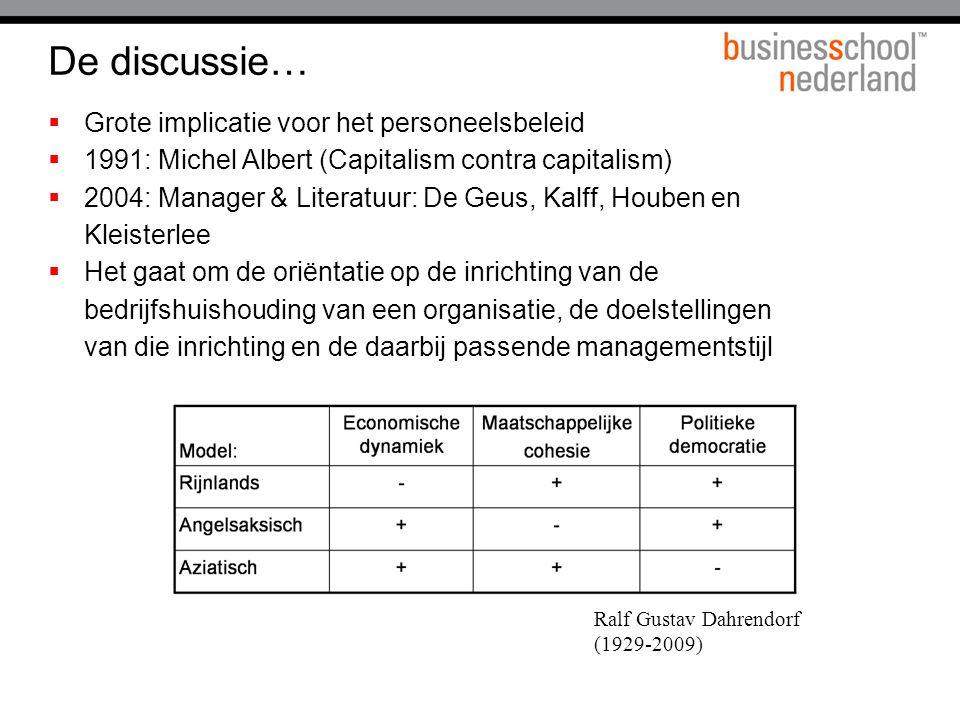 De discussie…  Grote implicatie voor het personeelsbeleid  1991: Michel Albert (Capitalism contra capitalism)  2004: Manager & Literatuur: De Geus,
