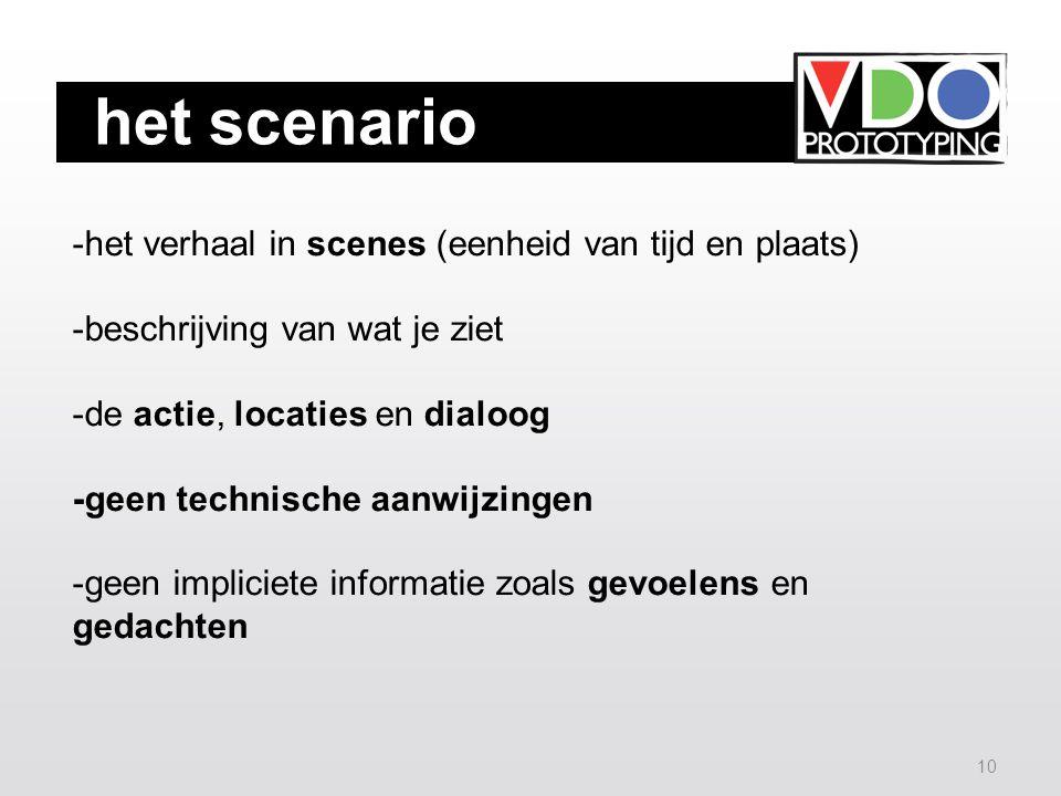 10 het scenario -het verhaal in scenes (eenheid van tijd en plaats) -beschrijving van wat je ziet -de actie, locaties en dialoog -geen technische aanwijzingen -geen impliciete informatie zoals gevoelens en gedachten